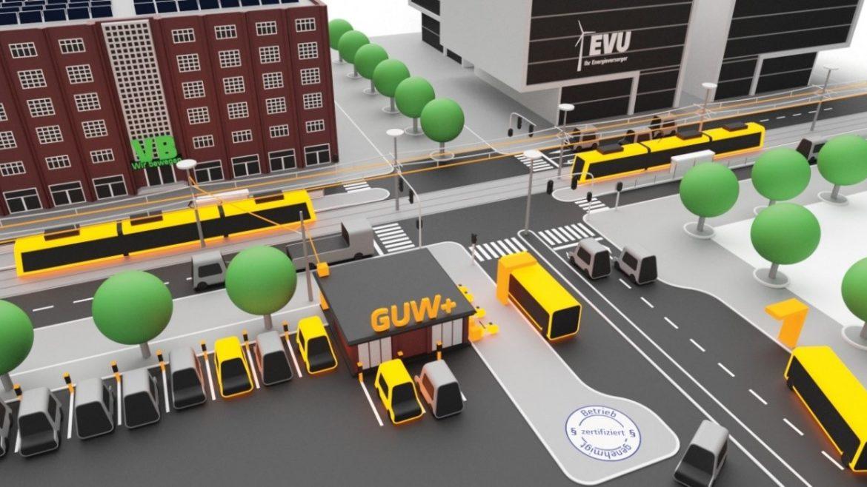 GUWplus