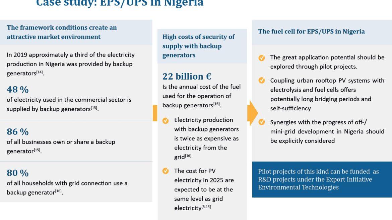 Screenshot Factsheet showing Case study: EPS/UPS in Nigeria